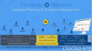 [크기변환] 900o9솔루션스_통합 기획 및 운영 관리를 위한 AI 플랫폼.jpg