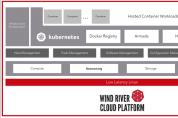 윈드리버, 5G vRAN 네트워크 에지, '쿠버네티스 기반 클라우드 네이티브 솔루션' 출시