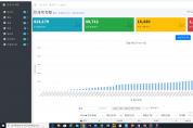 전세계 코로나19 정보 제공…공익 사이트 개설