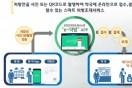 이팜헬스케어, 코로나19 감염 방지 가능한 약국 온라인 처방전 접수·결제 서비스 개발