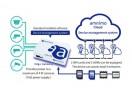 암니모, 고성능의 강력한 산업용 LTE 게이트웨이 'Edge Gateway' 개발 착수